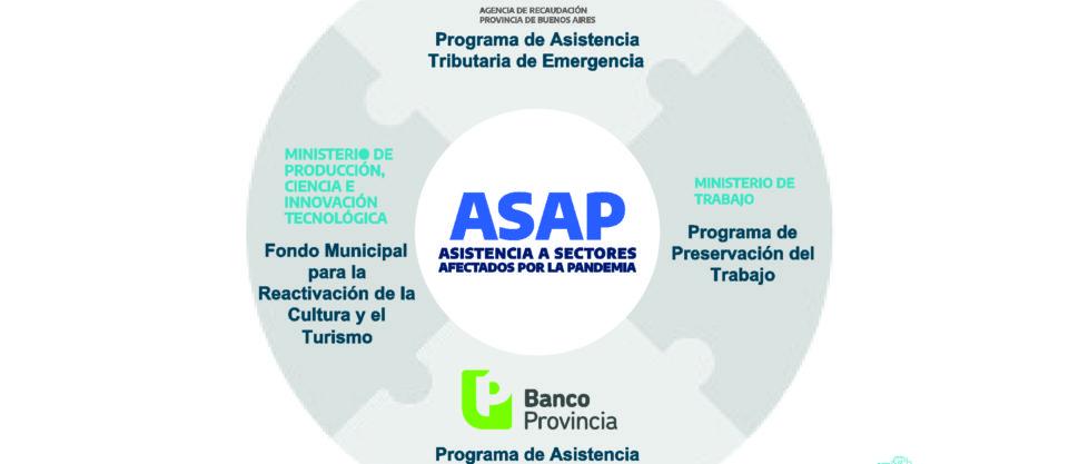 ASAP - Presentacion 06-07-2020 a